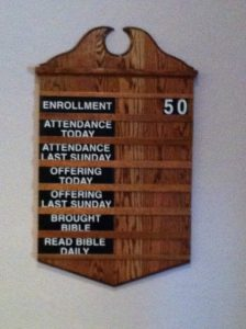 church announcement board