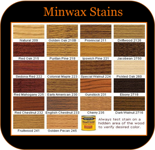 Min Wax Stain Options